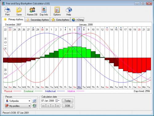 Free and Easy Biorhythm Calculator 2.0 - T�l�charger 2.0